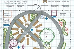 Family Garden Design_800x1200